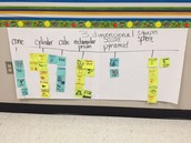 Co-Created Thinking Maps!