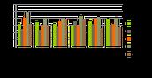DIBELS - Building/Grade Level Perspective