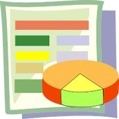 Charts, Forms, and Tables