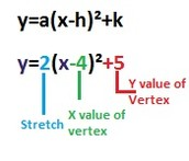 What each Variable Represents
