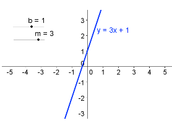 What Are Non-Linear Relationships?