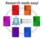 Need help researching?