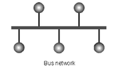 a bus network