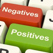 Positive and Negatives.