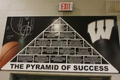 Pyramid of success..