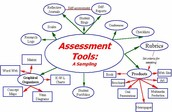 Effective Assessments Tools