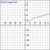 The Parent Function