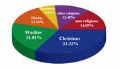 Germany's Religion