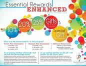 Enhanced Rewards