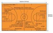A    basketball court.