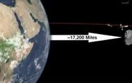 Russian Meteror Distance
