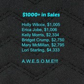 $1000 Personal Volume Spotlight Club