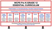 County Level Prekindergarten - Grade 12 Alignment
