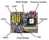 Information about the Motherboard