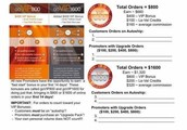 Who is ready to Earn up to $1300 in 1st 14 days as a Promoter?