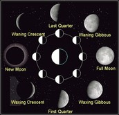 Our Moon Phases