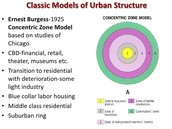 Classic models of urban structure 2