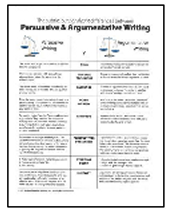 Argumentative vs Persuasive Writing