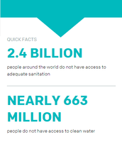 Quick Facts about Water and Sanitation