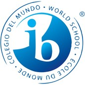 What does it look like to be an I.B. parent/student? What is I.B.?