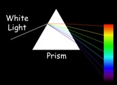 How visible light happens