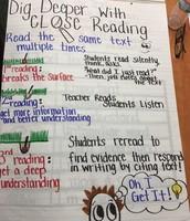 Digging Deep with Close Reading-Mrs. Alvarado