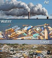 What types of pollution are there?