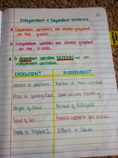 Independent VS Dependent Variable