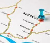 Develop a Plan: Mapping Your Moves