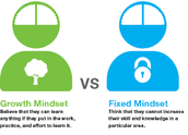 Growth v.s Fixed mindsets