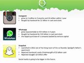 Social Media Fun Facts
