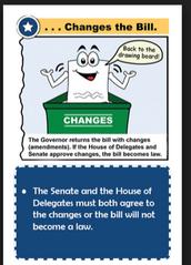 4..Debating a bill