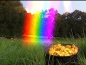 Introducing the Pot-of-Gold