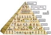 classes of Egyptian society