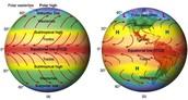 *The Coriolis Effect*
