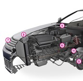 Plastic Automotive Components