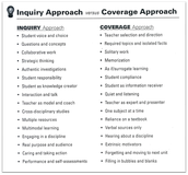 Inquiry vs. Coverage Approach