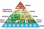 La comida saludable