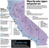 Water Usage Map