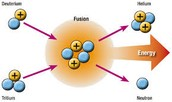 NUCLEAR FUSION AS ENERGY?? YESSS