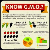 Facts about GMO's