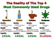How are all these other substances ok?