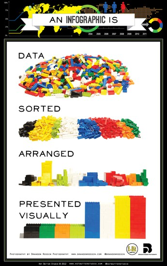 Infographic Tutorial infographic tutorial piktochart : Piktochart   Smore