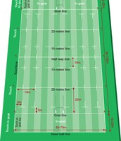 Rugby pitch dimensions