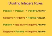 Dividing Integers Rules