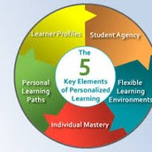 Another Blended Model is the single districts format.  LPS has this format.