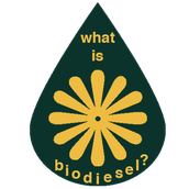 How does bio-diesel work??