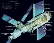 Parts and Names of the Skylab Station