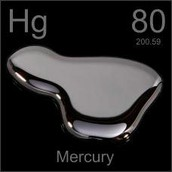 "The ""Stats"" of Mercury"