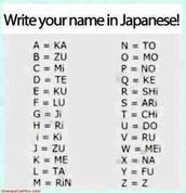 Our Names In Japanese By Jordan